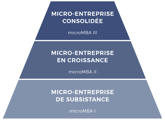 micromba-actec-methodologie-esquisser
